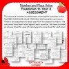 Assessment Number and Place Value K-6