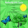 Butterfly Life Cycle Animated PowerPoint Animated